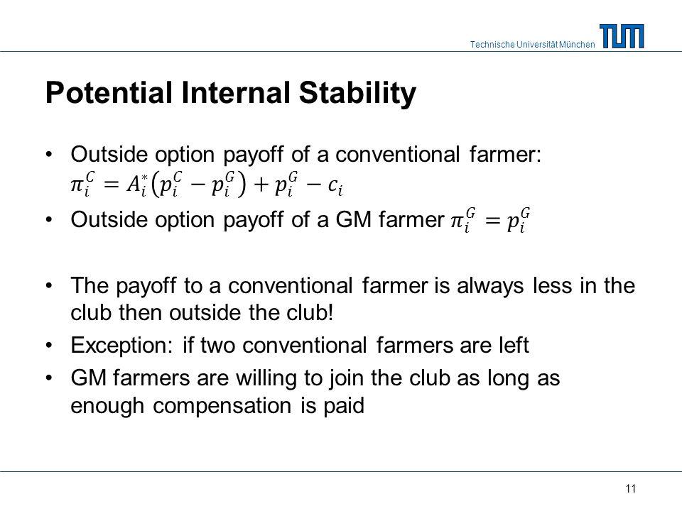 Technische Universität München Potential Internal Stability 11