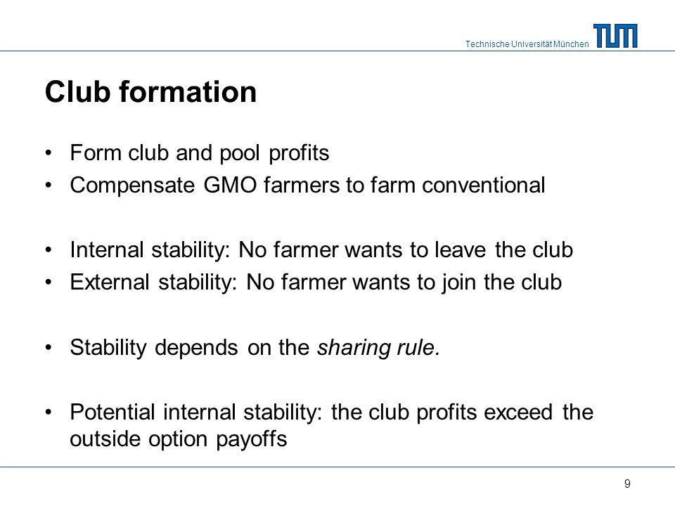 Technische Universität München Payoffs with club 10