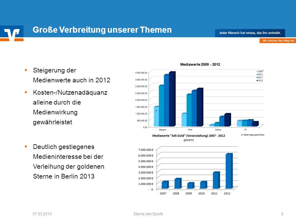 Große Verbreitung unserer Themen Steigerung der Medienwerte auch in 2012 Kosten-/Nutzenadäquanz alleine durch die Medienwirkung gewährleistet Deutlich gestiegenes Medieninteresse bei der Verleihung der goldenen Sterne in Berlin 2013 07.03.20135Sterne des Sports
