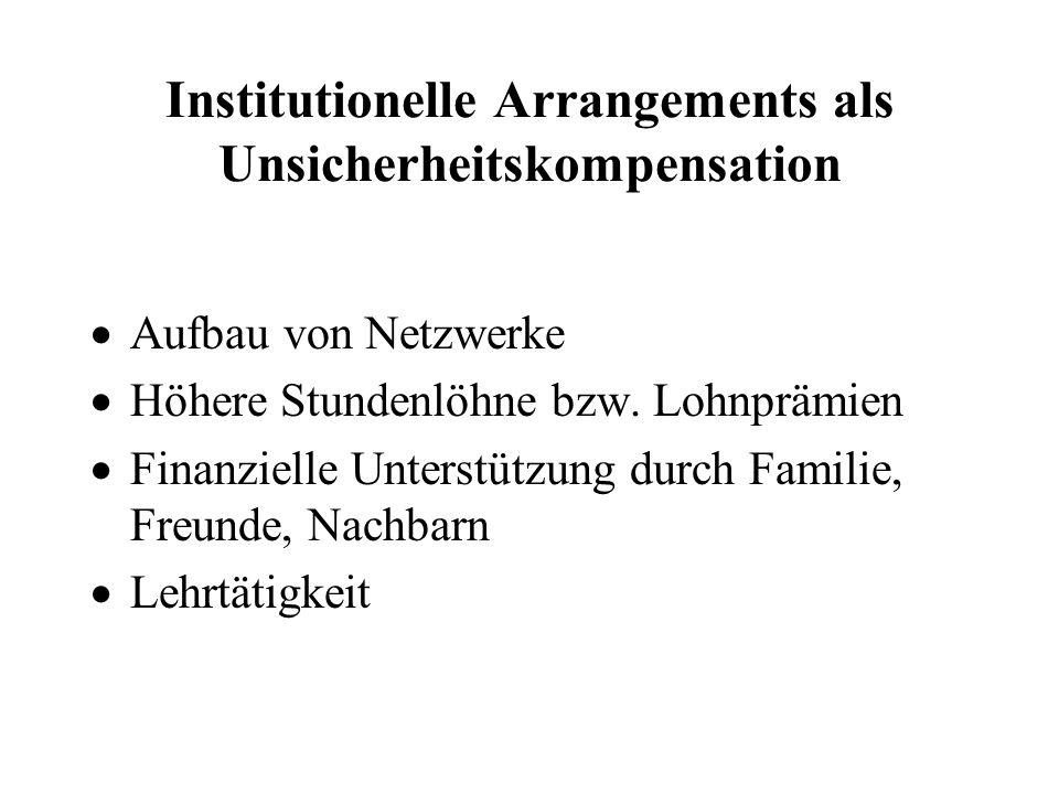 Institutionelle Arrangements als Unsicherheitskompensation Aufbau von Netzwerke Höhere Stundenlöhne bzw.