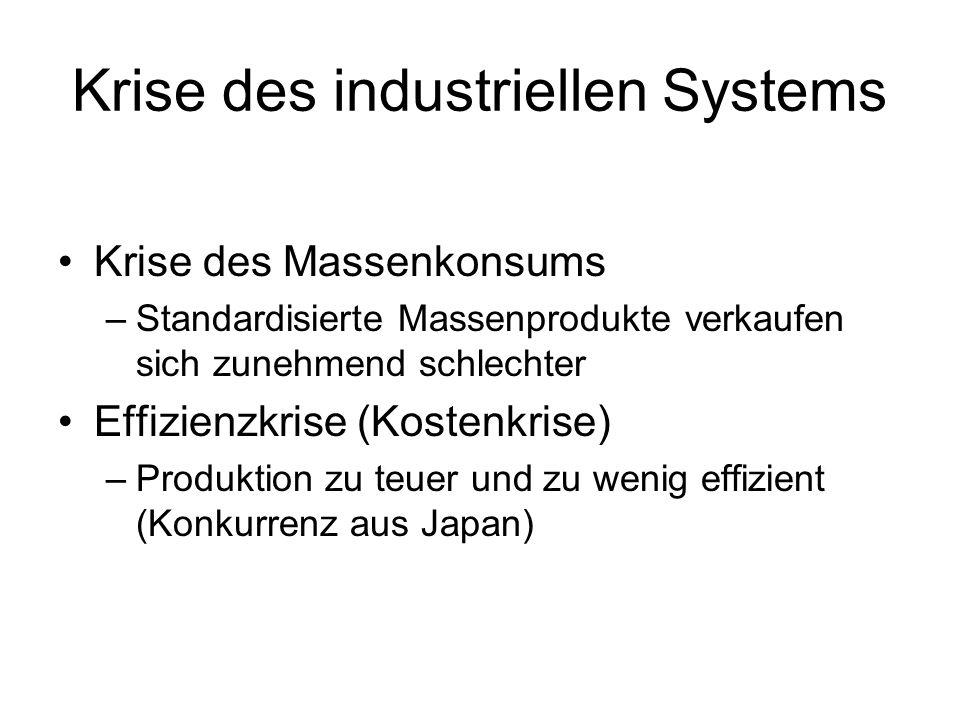Krise des industriellen Systems Krise des Massenkonsums –Standardisierte Massenprodukte verkaufen sich zunehmend schlechter Effizienzkrise (Kostenkrise) –Produktion zu teuer und zu wenig effizient (Konkurrenz aus Japan)
