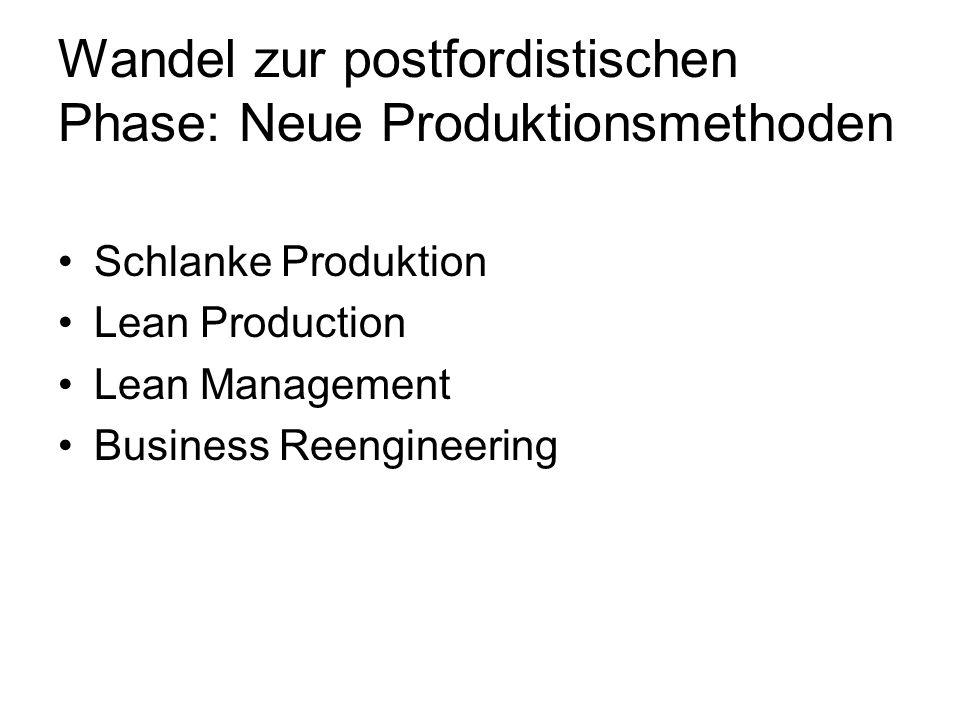 Wandel zur postfordistischen Phase: Neue Produktionsmethoden Schlanke Produktion Lean Production Lean Management Business Reengineering
