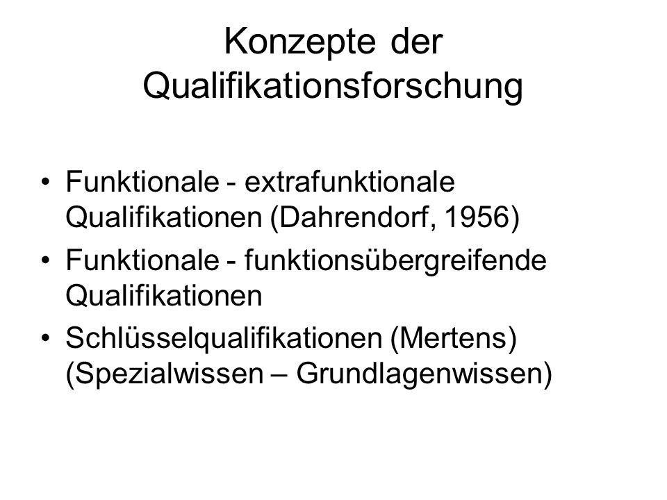 Konzepte der Qualifikationsforschung Funktionale - extrafunktionale Qualifikationen (Dahrendorf, 1956) Funktionale - funktionsübergreifende Qualifikationen Schlüsselqualifikationen (Mertens) (Spezialwissen – Grundlagenwissen)