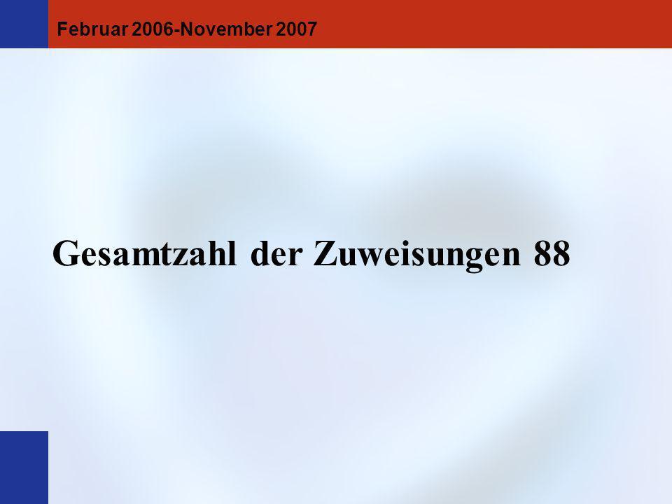 Februar 2006-November 2007 Gesamtzahl der Zuweisungen 88