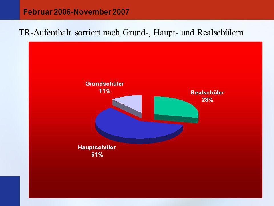 TR-Aufenthalt sortiert nach Grund-, Haupt- und Realschülern Februar 2006-November 2007
