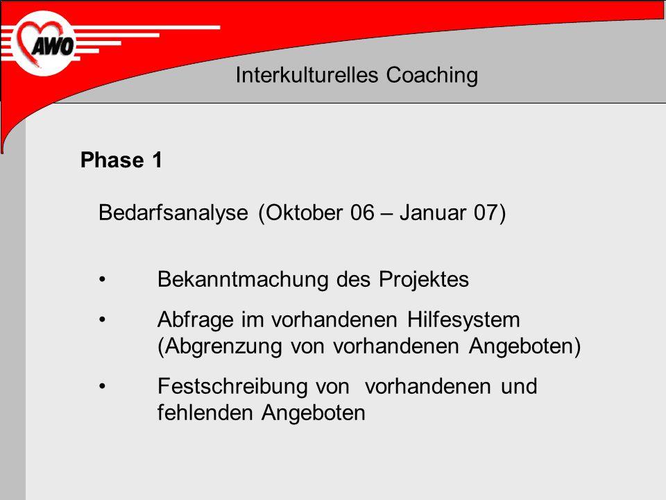 Interkulturelles Coaching Bedarfsanalyse (Oktober 06 – Januar 07) Bekanntmachung des Projektes Abfrage im vorhandenen Hilfesystem (Abgrenzung von vorh