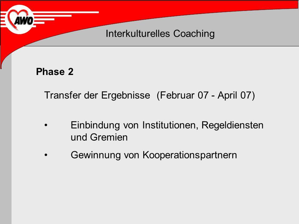 Interkulturelles Coaching Entwicklung von Maßnahmen (Mai 07 - August 07) Gemeinsame Konzeptentwicklung Bereitstellung von passgenauen Konzepten Förderung der Beteiligung und Einbindung der Betroffenen Phase 3