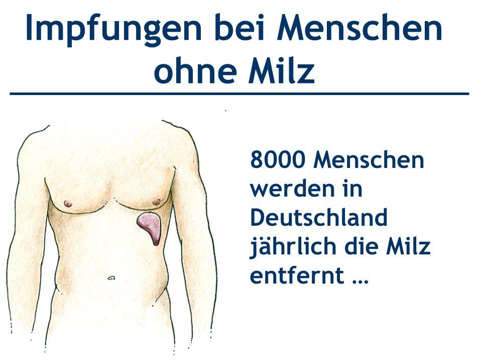 Impfungen bei Menschen ohne Milz 8000 Menschen werden in Deutschland jährlich die Milz entfernt …