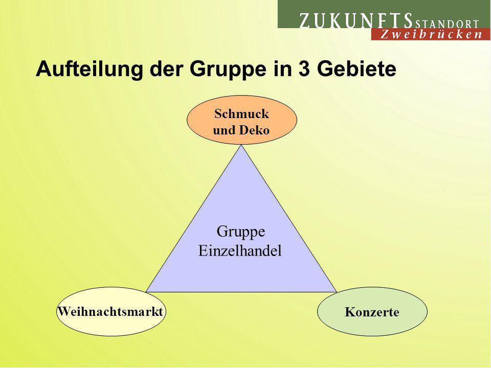 Aufteilung der Gruppe in 3 Gebiete Gruppe Einzelhandel Schmuck und Deko Konzerte Weihnachtsmarkt