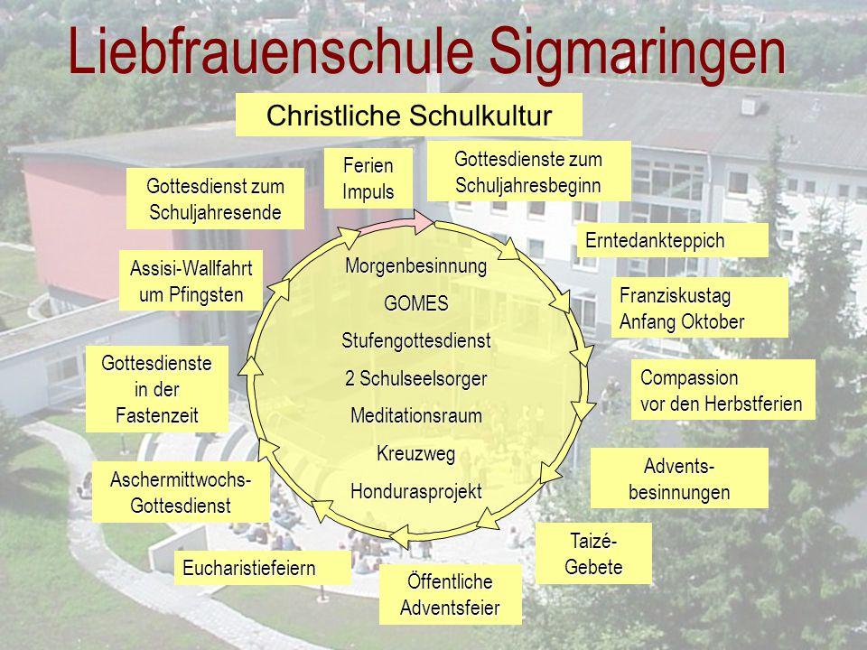 Liebfrauenschule Sigmaringen Sprachwahlen und Profile E-L-F E-L E-L-N E-F-N E-F-L E-F E 1098765