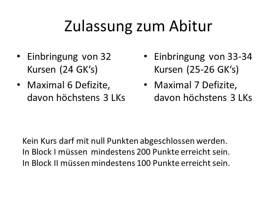 Schritte zur Berechnung der Punkte von Block I Block I (max.