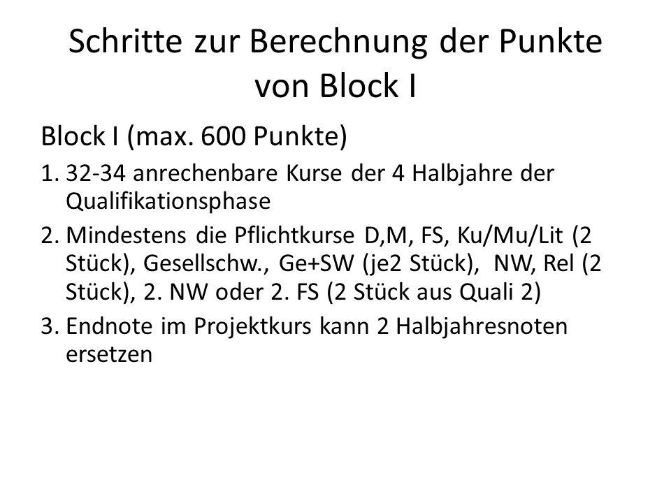 Schritte zur Berechnung der Punkte von Block I Block I (max. 600 Punkte) 1.32-34 anrechenbare Kurse der 4 Halbjahre der Qualifikationsphase 2.Mindeste
