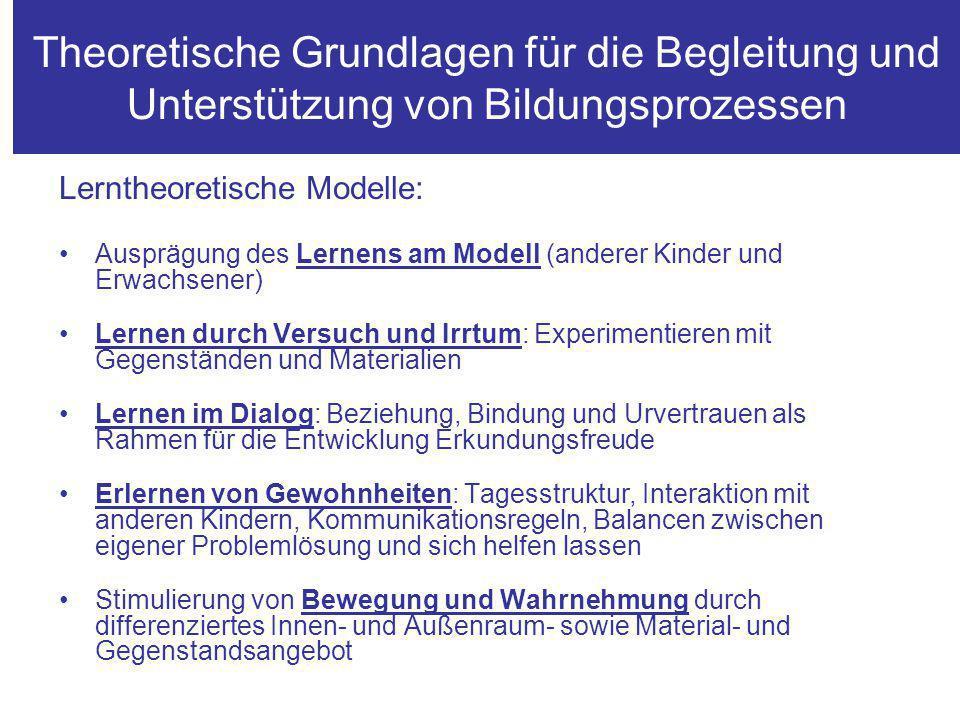 Theoretische Grundlagen für die Begleitung und Unterstützung von Bildungsprozessen Lerntheoretische Modelle: Ausprägung des Lernens am Modell (anderer