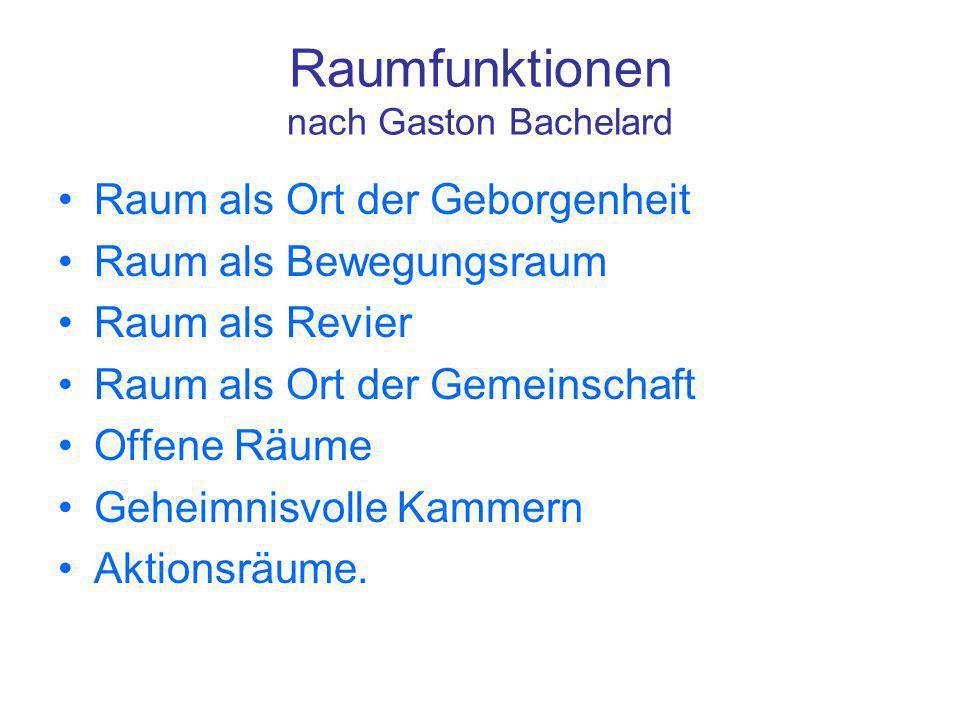 Raumfunktionen nach Gaston Bachelard Raum als Ort der Geborgenheit Raum als Bewegungsraum Raum als Revier Raum als Ort der Gemeinschaft Offene Räume G