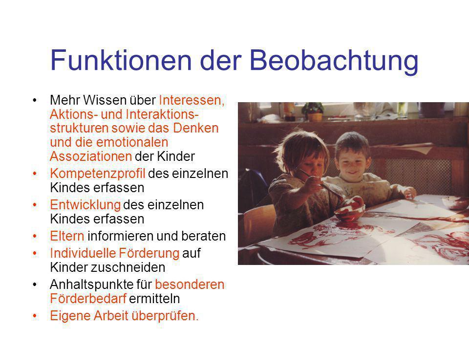 Funktionen der Beobachtung Mehr Wissen über Interessen, Aktions- und Interaktions- strukturen sowie das Denken und die emotionalen Assoziationen der K