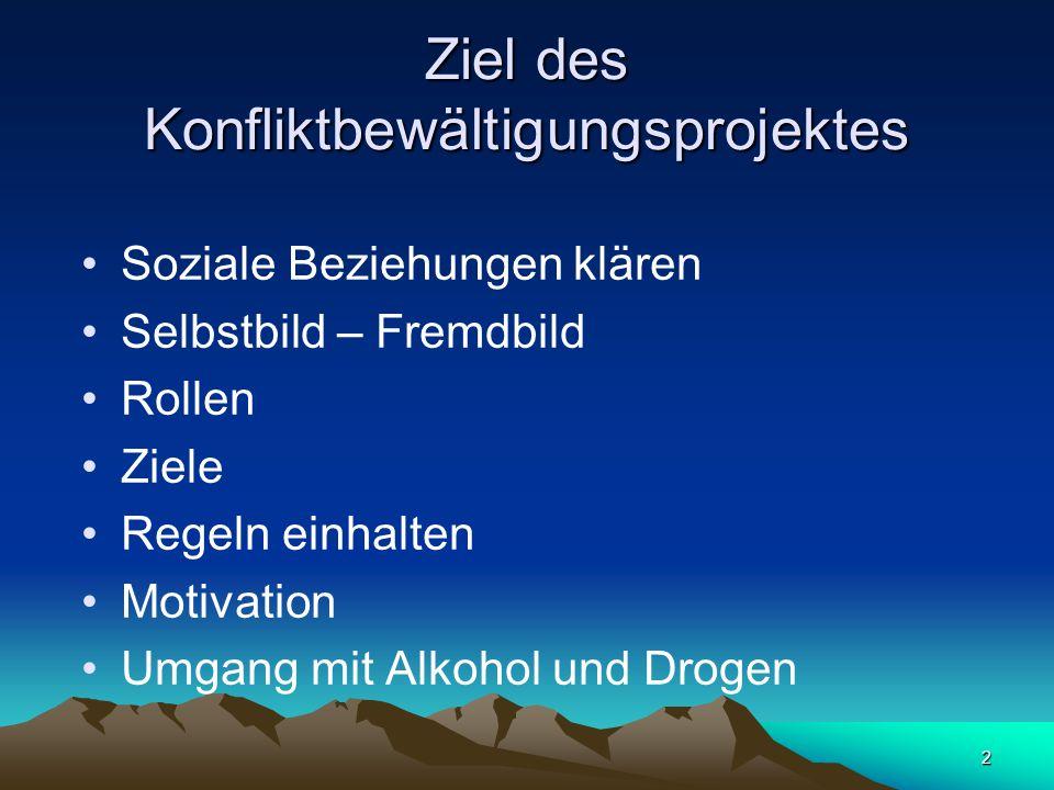 2 Ziel des Konfliktbewältigungsprojektes Soziale Beziehungen klären Selbstbild – Fremdbild Rollen Ziele Regeln einhalten Motivation Umgang mit Alkohol und Drogen