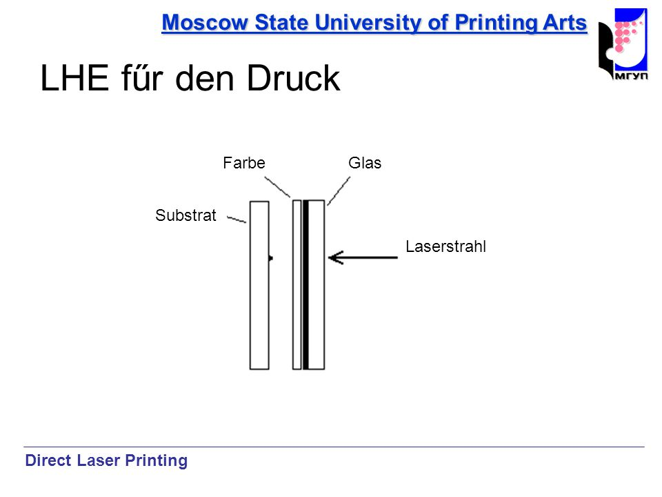 Moscow State University of Printing Arts LHE fűr den Druck Direct Laser Printing Laserstrahl Glas Farbe Substrat