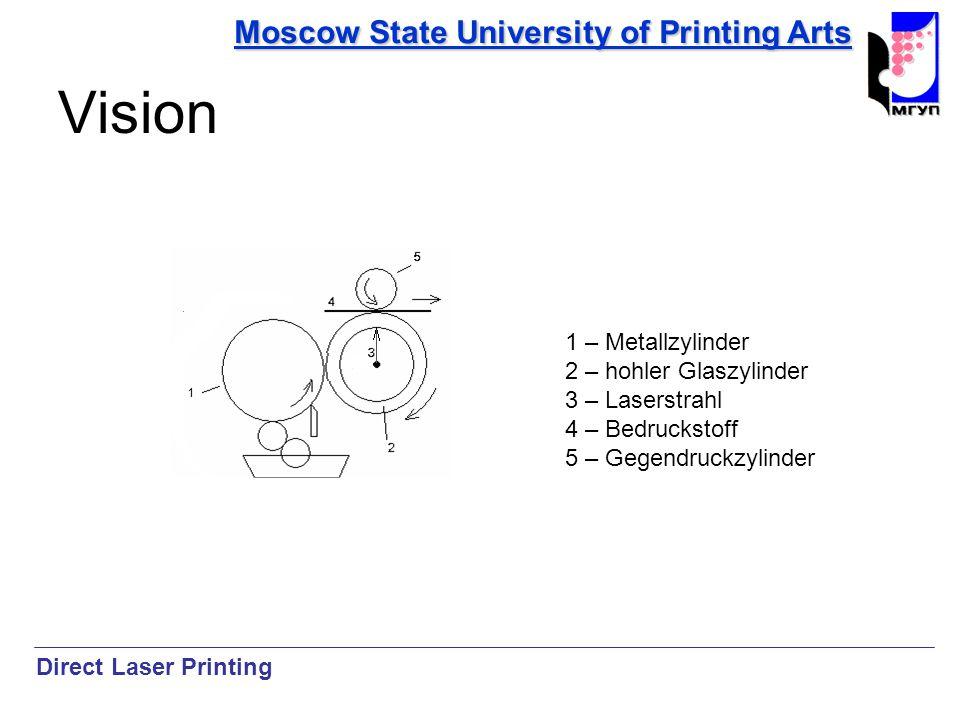 Moscow State University of Printing Arts Vision Direct Laser Printing 1 – Metallzylinder 2 – hohler Glaszylinder 3 – Laserstrahl 4 – Bedruckstoff 5 –