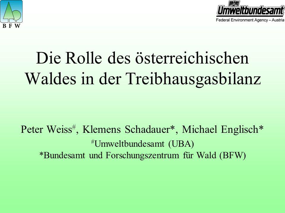 Die Rolle des österreichischen Waldes in der Treibhausgasbilanz Peter Weiss #, Klemens Schadauer*, Michael Englisch* # Umweltbundesamt (UBA) *Bundesamt und Forschungszentrum für Wald (BFW)