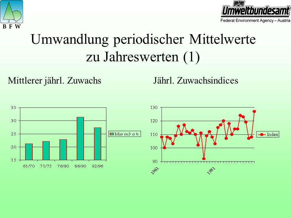 Jährl. Zuwachs in Vfm. i.R. Umwandlung periodischer Mittelwerte zu Jahreswerten (2)