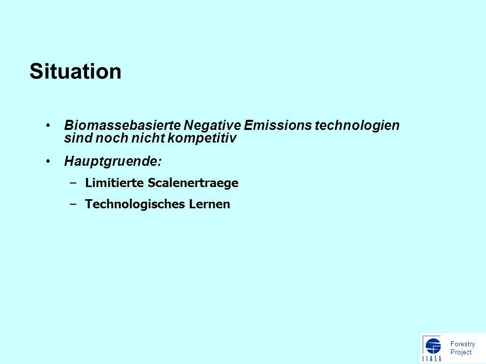 Forestry Project Situation Biomassebasierte Negative Emissions technologien sind noch nicht kompetitiv Hauptgruende: –Limitierte Scalenertraege –Techn