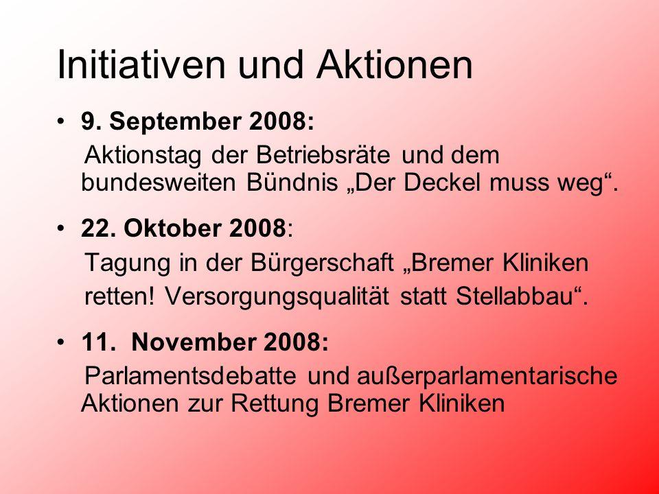 Initiativen und Aktionen 9.
