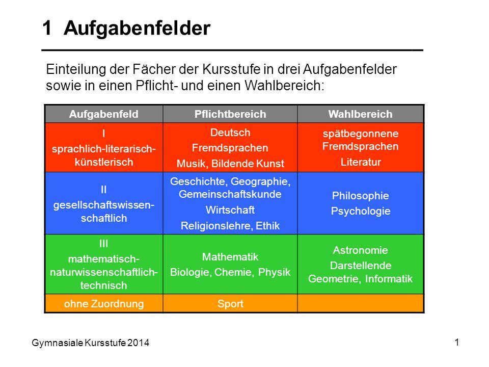 Gymnasiale Kursstufe 2014 1 Einteilung der Fächer der Kursstufe in drei Aufgabenfelder sowie in einen Pflicht- und einen Wahlbereich: AufgabenfeldPfli