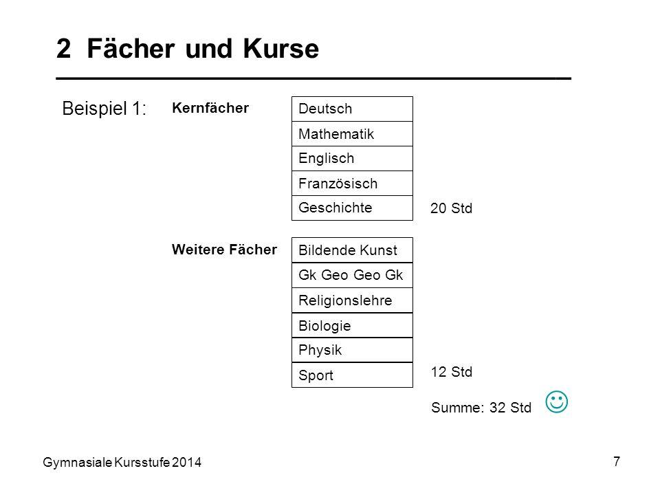 Gymnasiale Kursstufe 2014 7 2 Fächer und Kurse __________________________________ Summe: 32 Std Beispiel 1: Kernfächer Deutsch Mathematik Englisch Fra