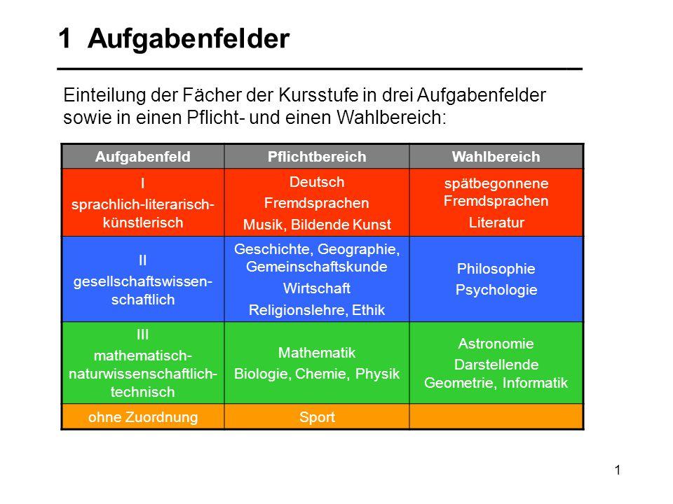 1 Einteilung der Fächer der Kursstufe in drei Aufgabenfelder sowie in einen Pflicht- und einen Wahlbereich: AufgabenfeldPflichtbereichWahlbereich I sp