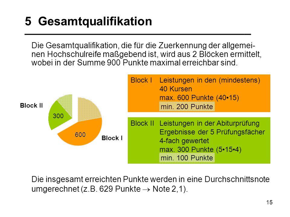 15 Block I 600 Block II 300 5 Gesamtqualifikation __________________________________ Die Gesamtqualifikation, die für die Zuerkennung der allgemei- ne