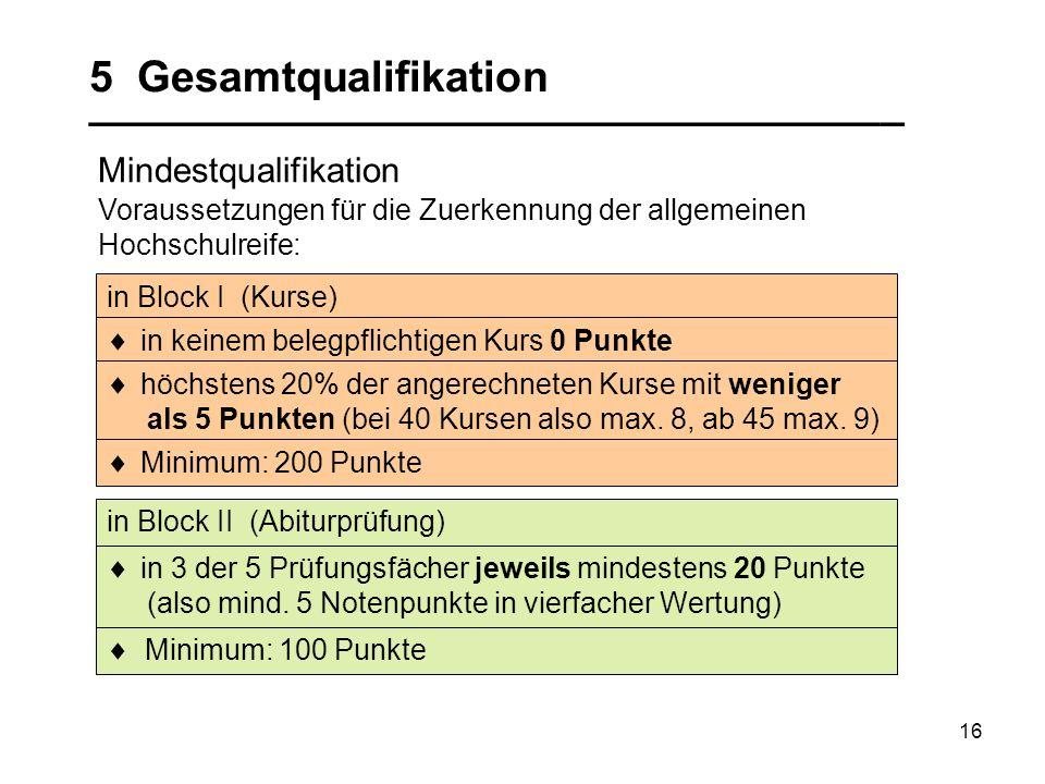 16 5 Gesamtqualifikation __________________________________ Mindestqualifikation in Block II (Abiturprüfung) in Block I (Kurse) Voraussetzungen für di