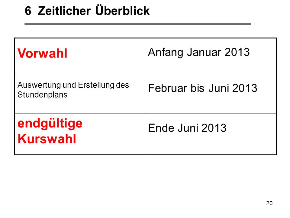 20 6 Zeitlicher Überblick __________________________________ Ende Juni 2013 endgültige Kurswahl Februar bis Juni 2013 Auswertung und Erstellung des St