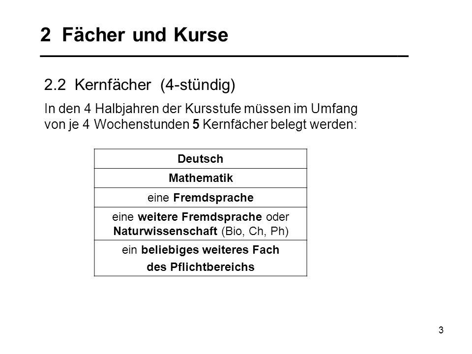 3 2 Fächer und Kurse __________________________________ 2.2 Kernfächer (4-stündig) Deutsch Mathematik eine Fremdsprache eine weitere Fremdsprache oder