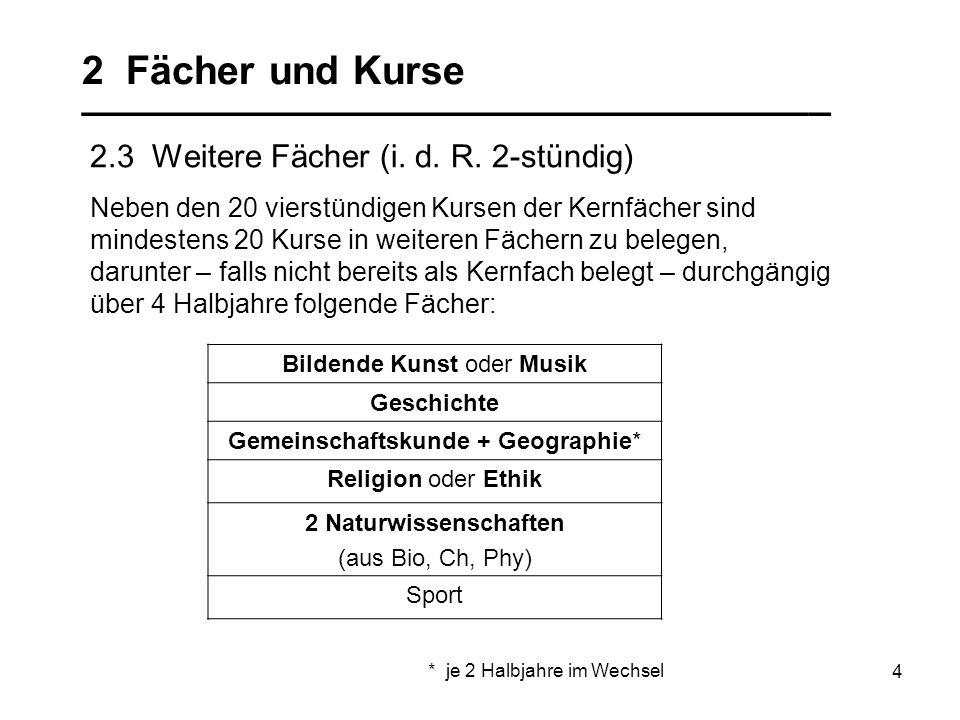 5 2 Fächer und Kurse __________________________________ 2.4 Besondere Lernleistung (BLL) Neben bisher aufgeführten Kursen kann eine Besondere Lernleistung (BLL) belegt bzw.