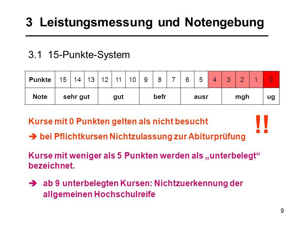 9 3 Leistungsmessung und Notengebung ___________________________________ 3.1 15-Punkte-System Punkte1514131211109876543210 Notesehr gutgutbefrausrmghu
