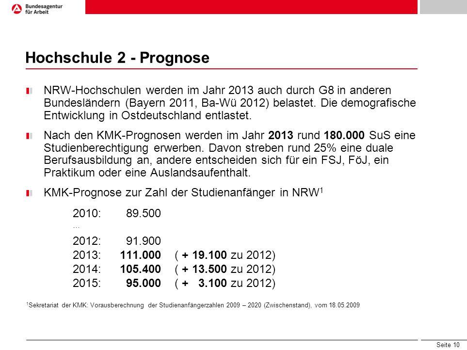 Seite 10 Hochschule 2 - Prognose NRW-Hochschulen werden im Jahr 2013 auch durch G8 in anderen Bundesländern (Bayern 2011, Ba-Wü 2012) belastet. Die de