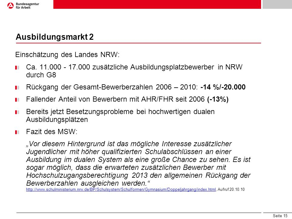 Seite 15 Ausbildungsmarkt 2 Einschätzung des Landes NRW: Ca. 11.000 - 17.000 zusätzliche Ausbildungsplatzbewerber in NRW durch G8 Rückgang der Gesamt-