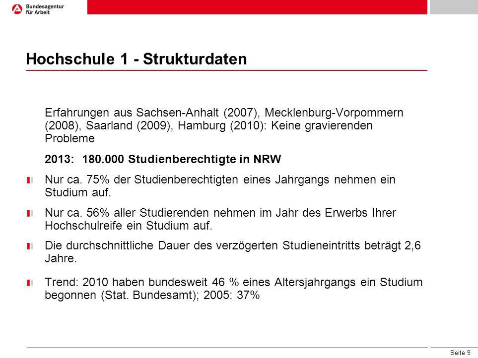 Seite 10 Hochschule 2 - Prognose NRW-Hochschulen werden im Jahr 2013 auch durch G8 in anderen Bundesländern (Bayern 2011, Ba-Wü 2012) belastet.