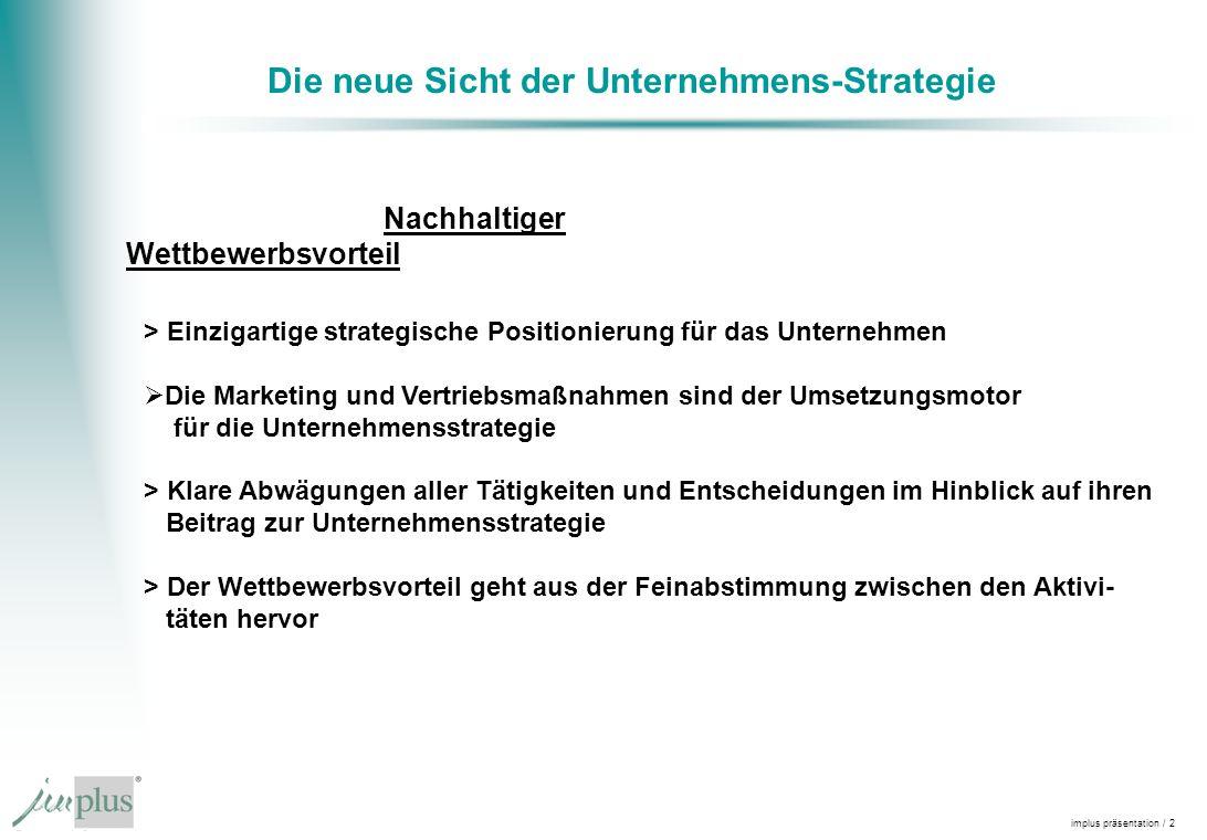 implus präsentation / 2 Die neue Sicht der Unternehmens-Strategie Nachhaltiger Wettbewerbsvorteil > Einzigartige strategische Positionierung für das U