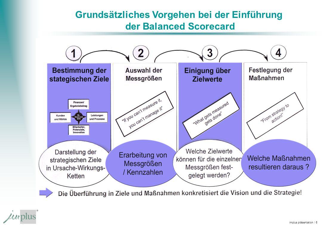 implus präsentation / 6 Grundsätzliches Vorgehen bei der Einführung der Balanced Scorecard