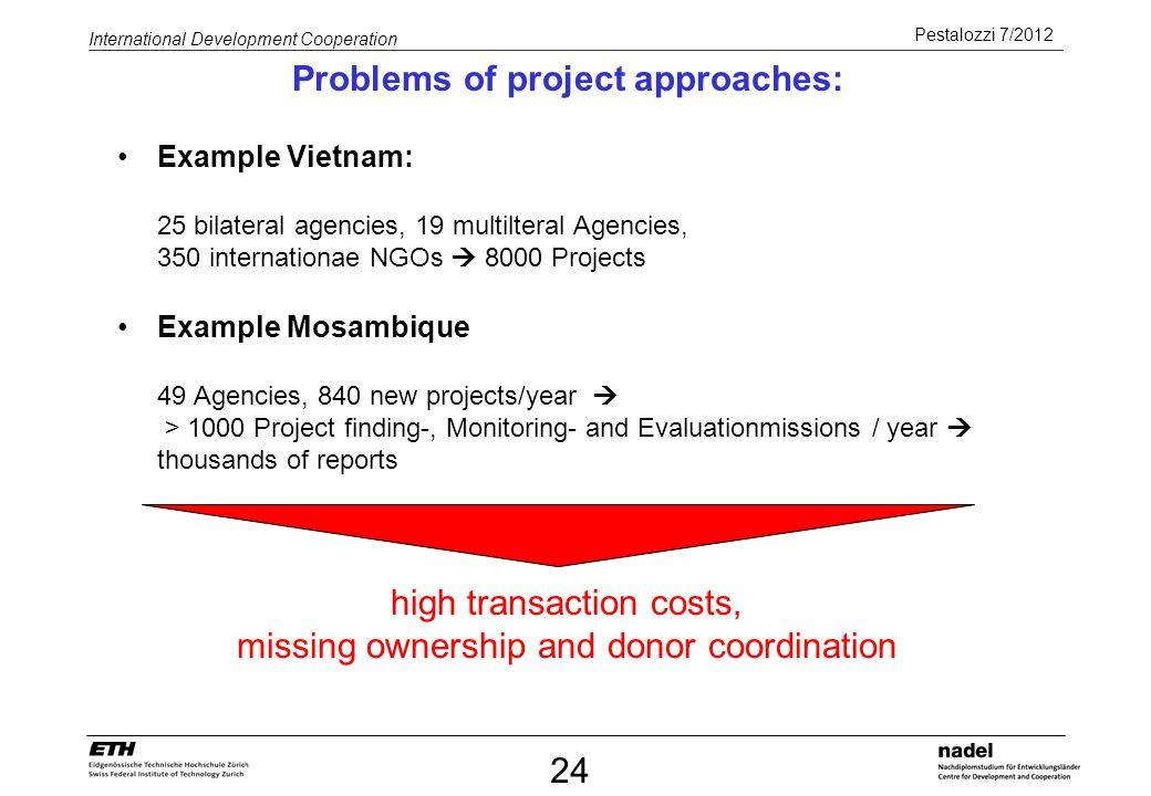Pestalozzi 7/2012 International Development Cooperation 24 Example Vietnam: 25 bilateral agencies, 19 multilteral Agencies, 350 internationae NGOs 800