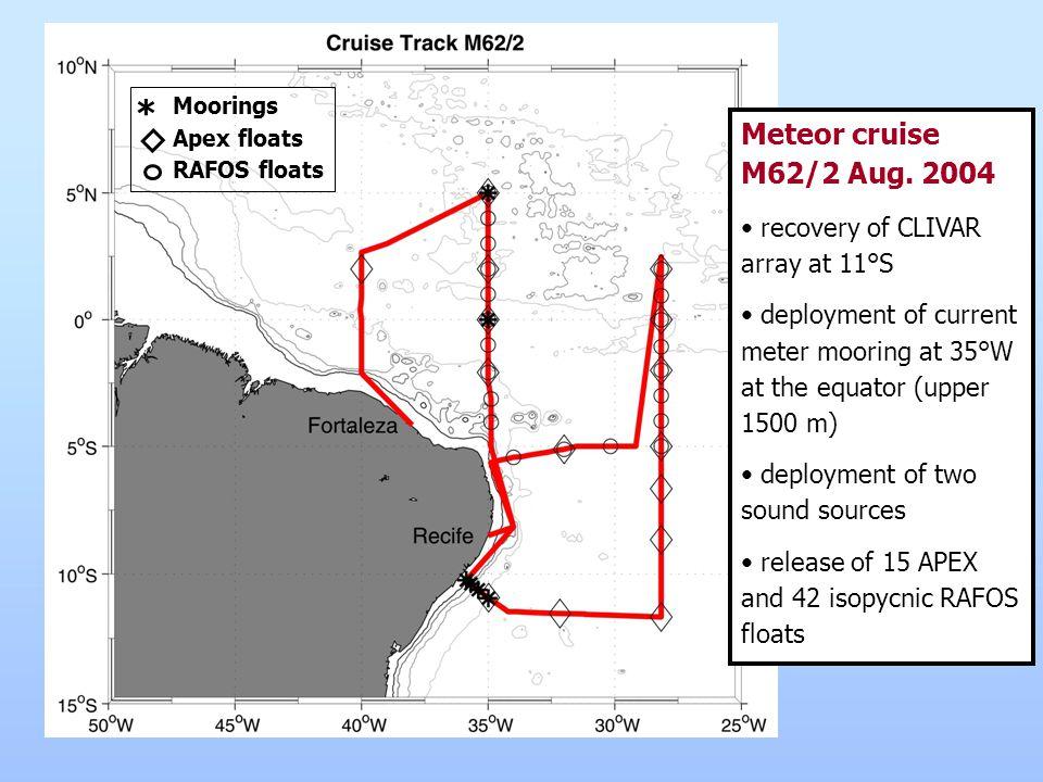 Meteor cruise M62/2 Aug.