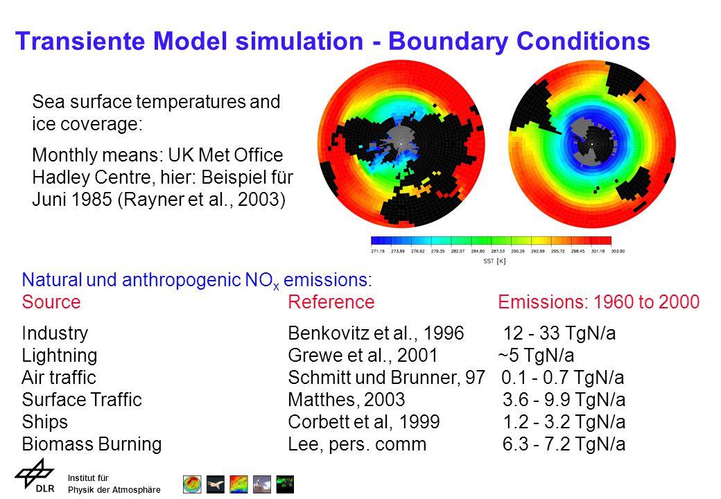 Institut für Physik der Atmosphäre Evolution of ozone column [DU]: 1960 - 2000 1960 2000 1980 Ozone hole High variability