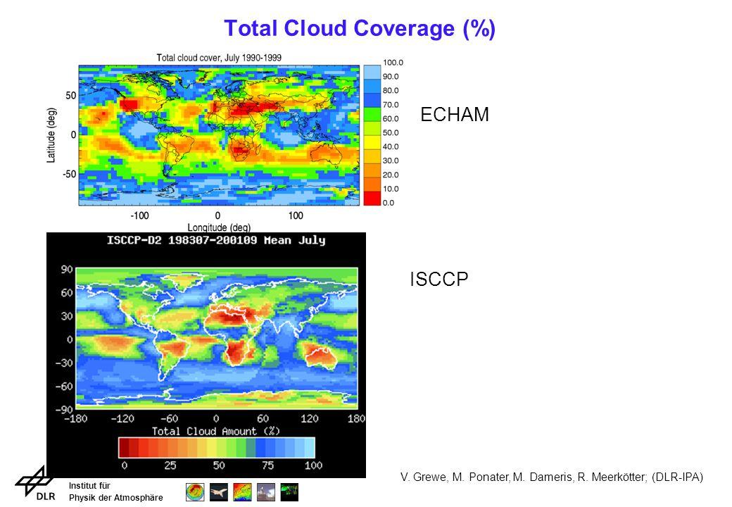 Institut für Physik der Atmosphäre Total Cloud Coverage (%) V.