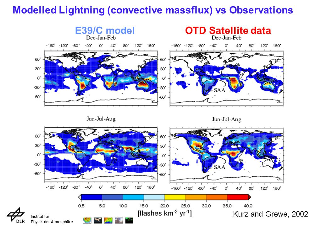 Institut für Physik der Atmosphäre Modelled Lightning (convective massflux) vs Observations OTD Satellite dataE39/C model Kurz and Grewe, 2002
