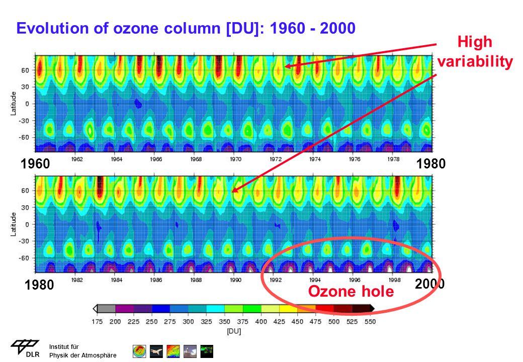 Institut für Physik der Atmosphäre Grewe, 2004