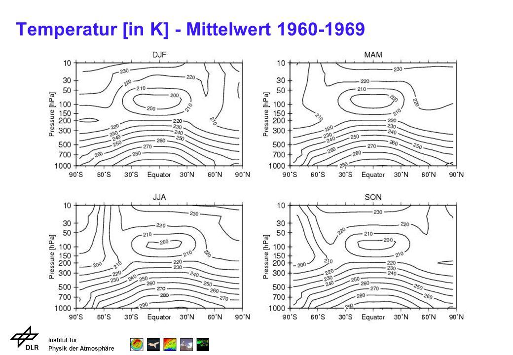 Institut für Physik der Atmosphäre Temperatur [in K] - Mittelwert 1960-1969
