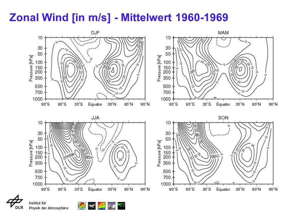 Institut für Physik der Atmosphäre Zonal Wind [in m/s] - Mittelwert 1960-1969
