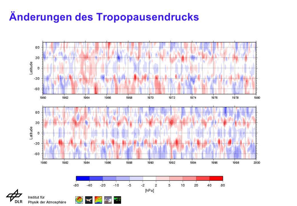 Institut für Physik der Atmosphäre Änderungen des Tropopausendrucks