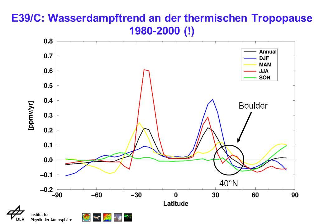 Institut für Physik der Atmosphäre E39/C: Wasserdampftrend an der thermischen Tropopause 1980-2000 (!) Boulder 40°N